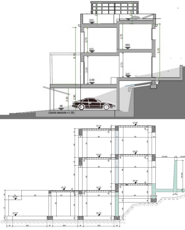 Confronto tra sezione architettonica e strutturale