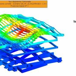 Deformata globale delle aste per la combinazione SISMAX2 positivo