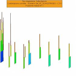 Sollecitazioni pilastri SISMAY1