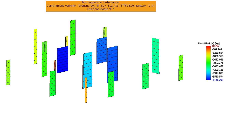 Sforzo normale pilastri SISMAY1