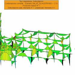 Sollecitazioni aste e pilastri SISMAY1