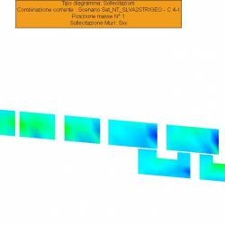 Sollecitazioni muri SISMAX1