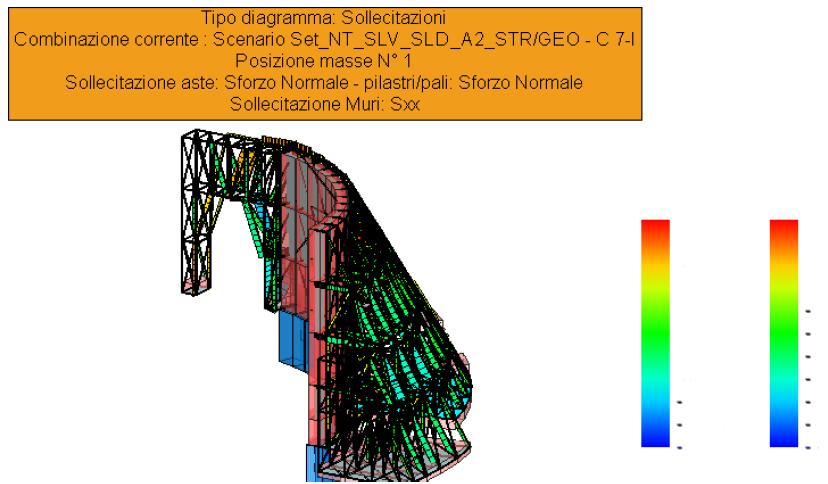 Sollecitazioni Sforzo normale pilastri e muri - vista 3