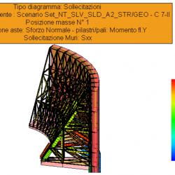 Sollecitazioni Sforzo normale pilastri e muri - vista 2