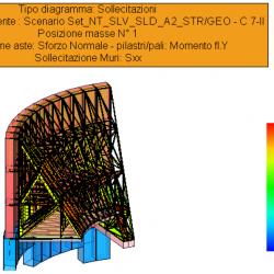 Sollecitazioni Sforzo normale pilastri e muri - vista 1