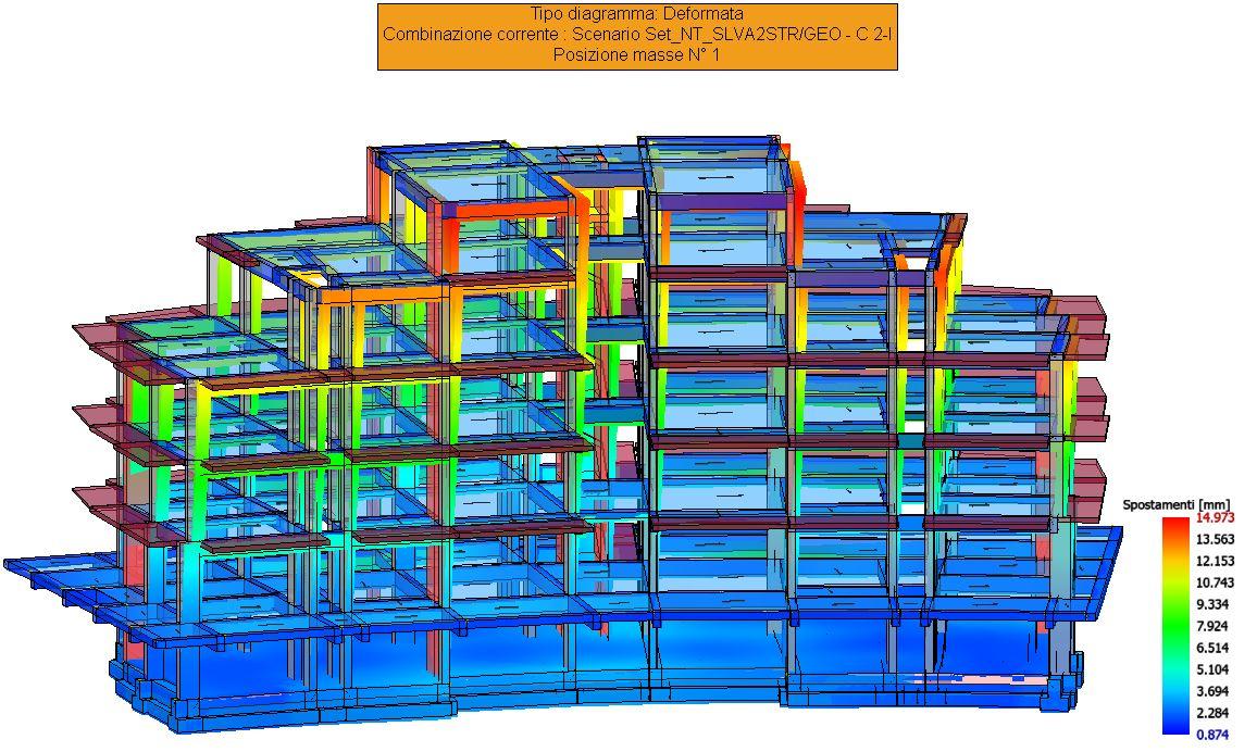Deformata globale SISMAX1 IperSpace - posteriore