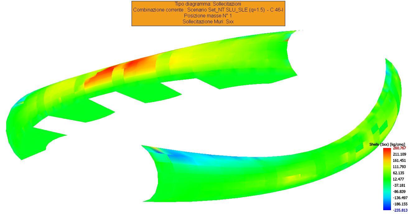Sollecitazioni Ssx shells