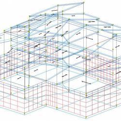 Modello FEM - IperSpace