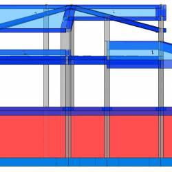 Modello strutturale fronte - IperSpace