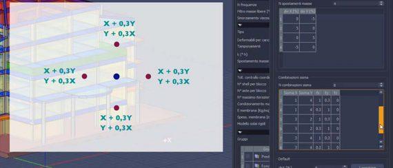 la creazione degli scenari di calcolo con IperSpace BIM
